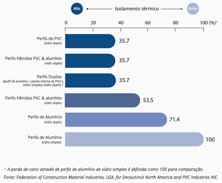 portas-e-janelas-de-pvc-proporcionam-eficiencia-energetica